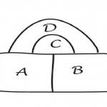 நான்கு நிறக் கணக்கும், கென்னத் ஆப்பெலும்