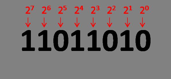 binary_powers